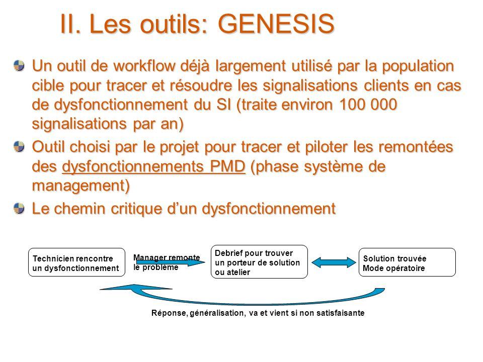 24 juin 2005 9 II. Les outils: GENESIS Un outil de workflow déjà largement utilisé par la population cible pour tracer et résoudre les signalisations