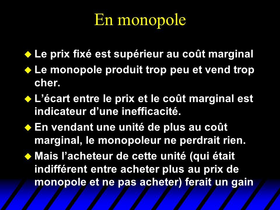 En monopole u Le prix fixé est supérieur au coût marginal u Le monopole produit trop peu et vend trop cher. u Lécart entre le prix et le coût marginal