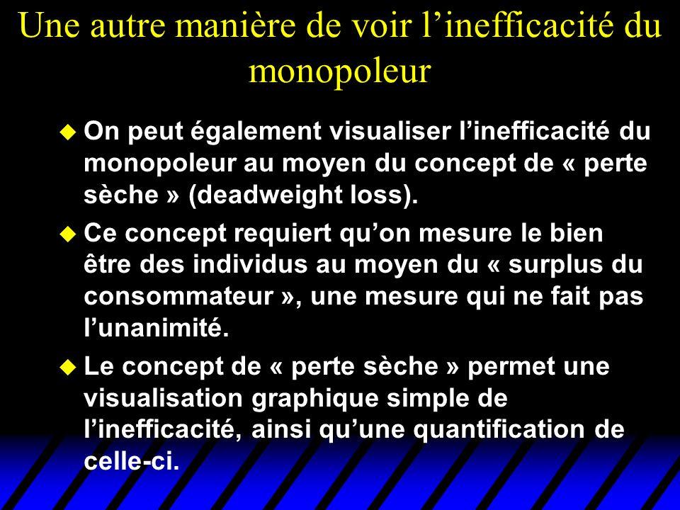Une autre manière de voir linefficacité du monopoleur u On peut également visualiser linefficacité du monopoleur au moyen du concept de « perte sèche