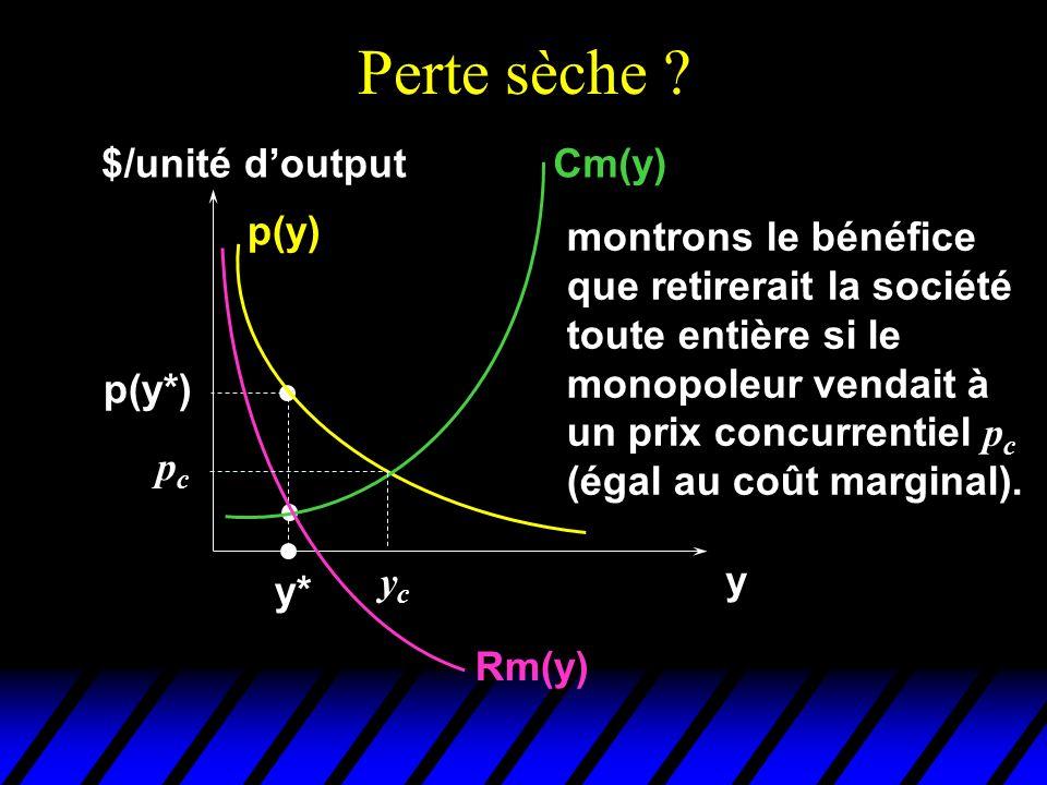 Perte sèche ? $/unité doutput y Cm(y) p(y) Rm(y) y* p(y*) montrons le bénéfice que retirerait la société toute entière si le monopoleur vendait à un p