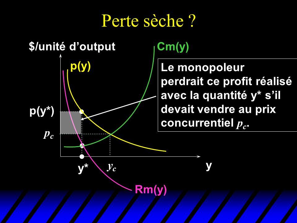 Perte sèche ? $/unité doutput y Cm(y) p(y) Rm(y) y* p(y*) Le monopoleur perdrait ce profit réalisé avec la quantité y* sil devait vendre au prix concu