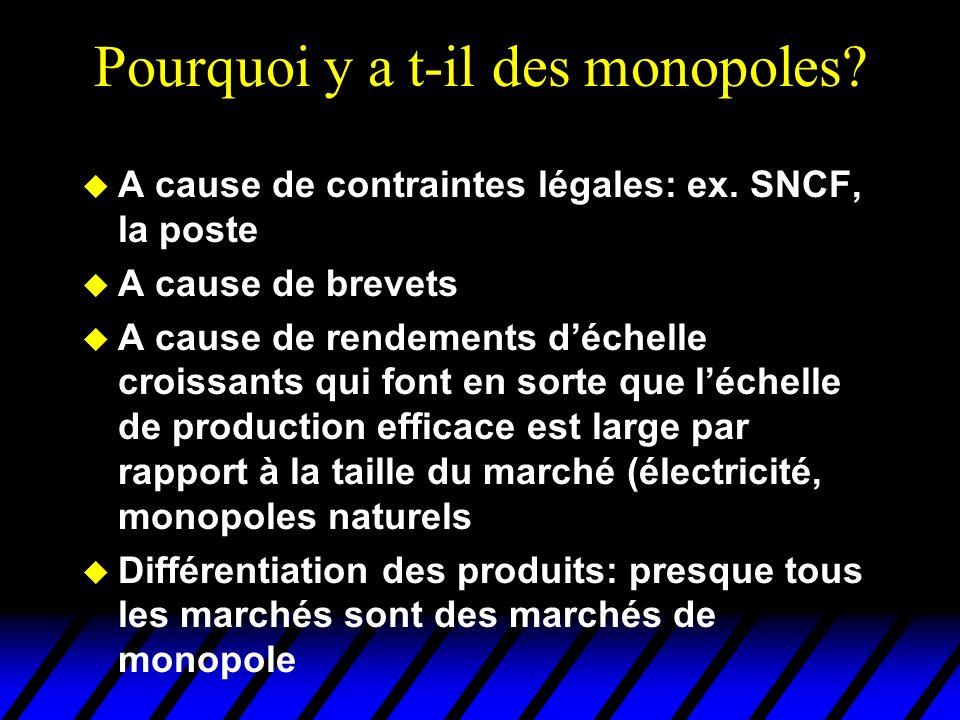 Le marché de monopole u Comme en concurrence parfaite, nous suppons que le monopoleur choisit son prix et sa quantité de manière à rendre maximum ses profits, u Comme on voit, il na quune variable à choisir: sa quantité (la demande choisit le prix).