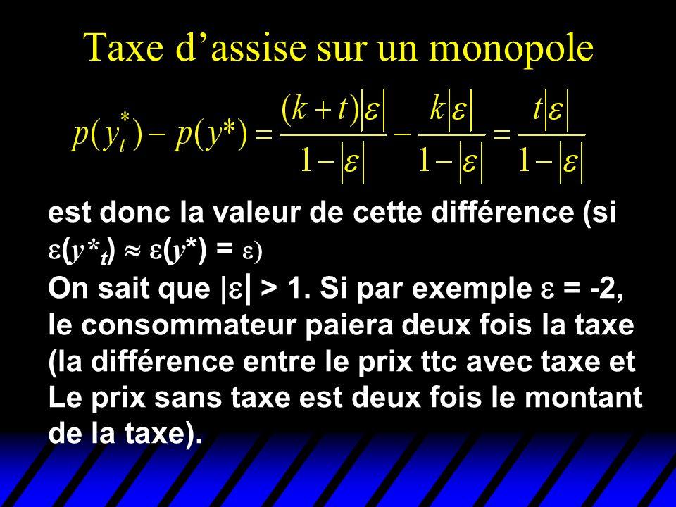 Taxe dassise sur un monopole est donc la valeur de cette différence (si ( y* t ) ( y *) = On sait que | | > 1. Si par exemple = -2, le consommateur pa