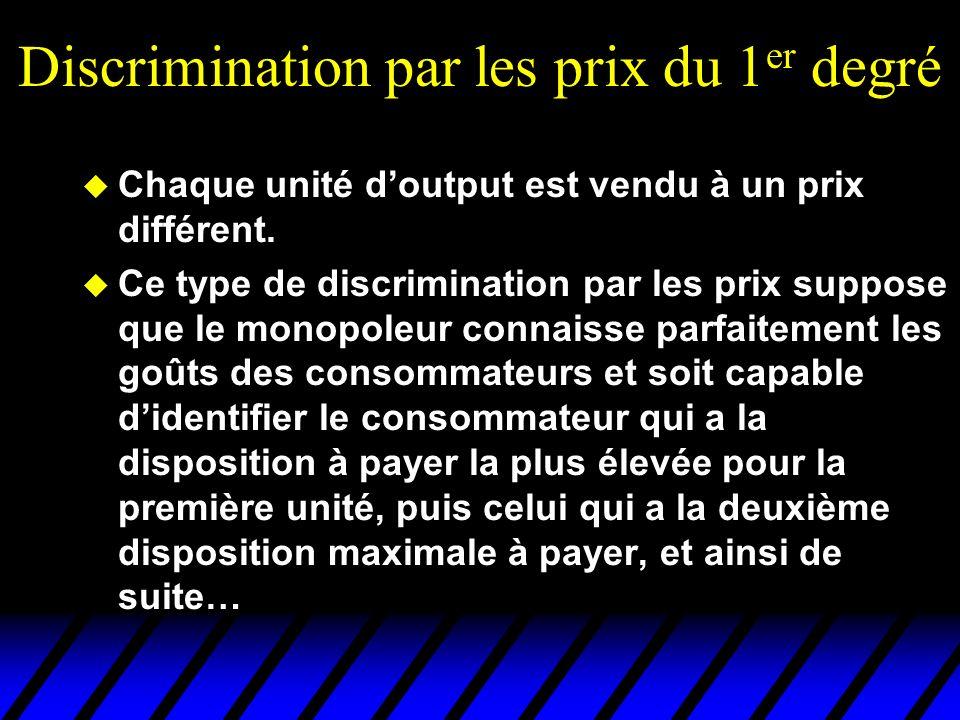 Discrimination par les prix du 1 er degré u Chaque unité doutput est vendu à un prix différent. u Ce type de discrimination par les prix suppose que l
