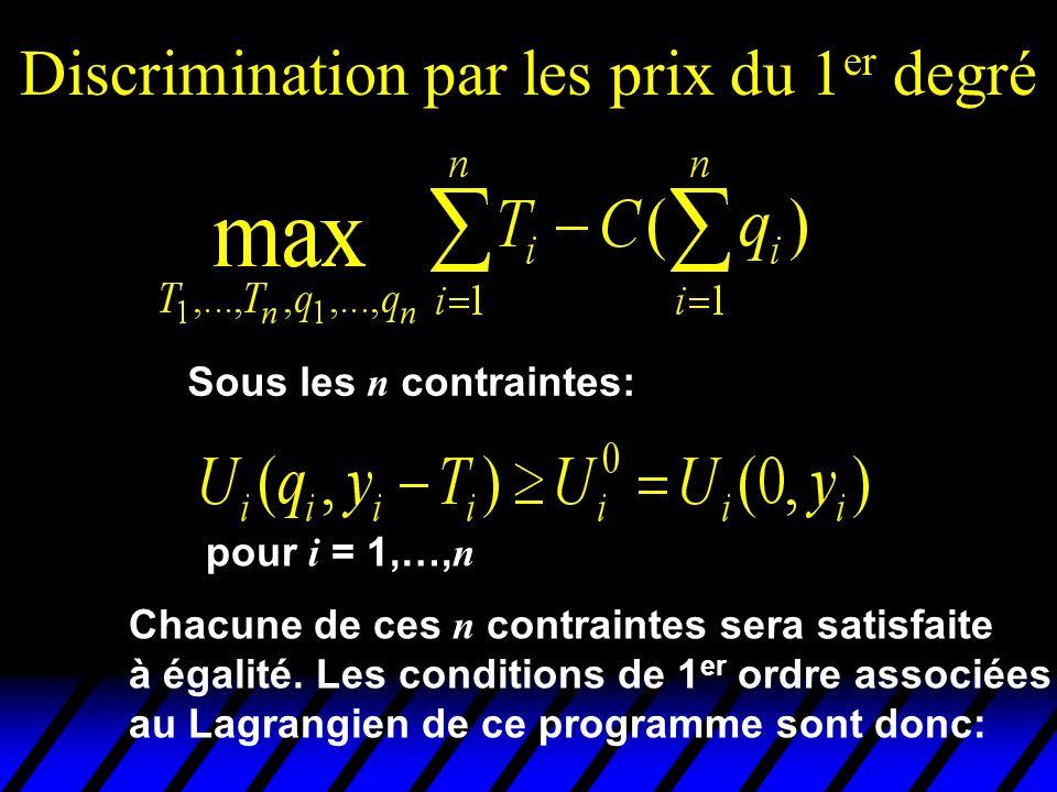 Discrimination par les prix du 1 er degré Sous les n contraintes: pour i = 1,…, n Chacune de ces n contraintes sera satisfaite à égalité. Les conditio
