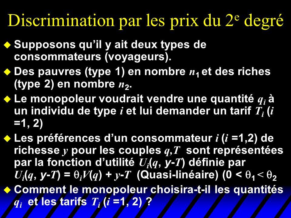 Discrimination par les prix du 2 e degré u Supposons quil y ait deux types de consommateurs (voyageurs). Des pauvres (type 1) en nombre n 1 et des ric