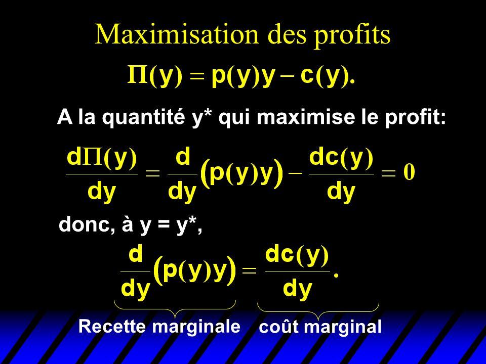 Marge du monopoleur u Réécrivons la condition de premier ordre du monopoleur: En posant ( y *) =1/[ [ p ( y *)/ y ] y / p], cette condition peut sécrire: