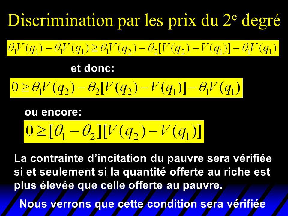 Discrimination par les prix du 2 e degré ou encore: La contrainte dincitation du pauvre sera vérifiée si et seulement si la quantité offerte au riche
