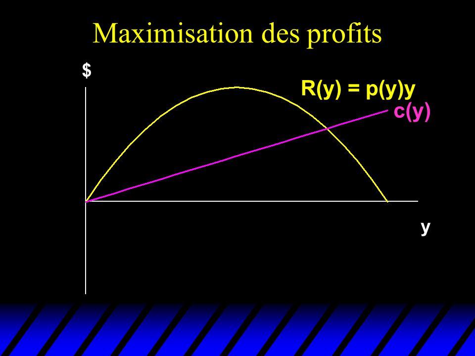 Taxe dassise sur un monopole $/unité doutput y Cm(y) p(y) Rm(y) Cm(y) + t t y* p(y*) ytyt p(y t ) La taxe dassise entraîne une diminution de loutput, une augmentation duprix et une baisse de la demande dinputs.