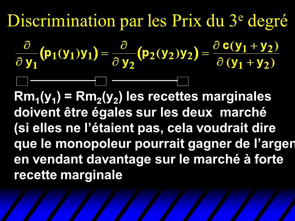 Discrimination par les Prix du 3 e degré Rm 1 (y 1 ) = Rm 2 (y 2 ) les recettes marginales doivent être égales sur les deux marché (si elles ne létaie