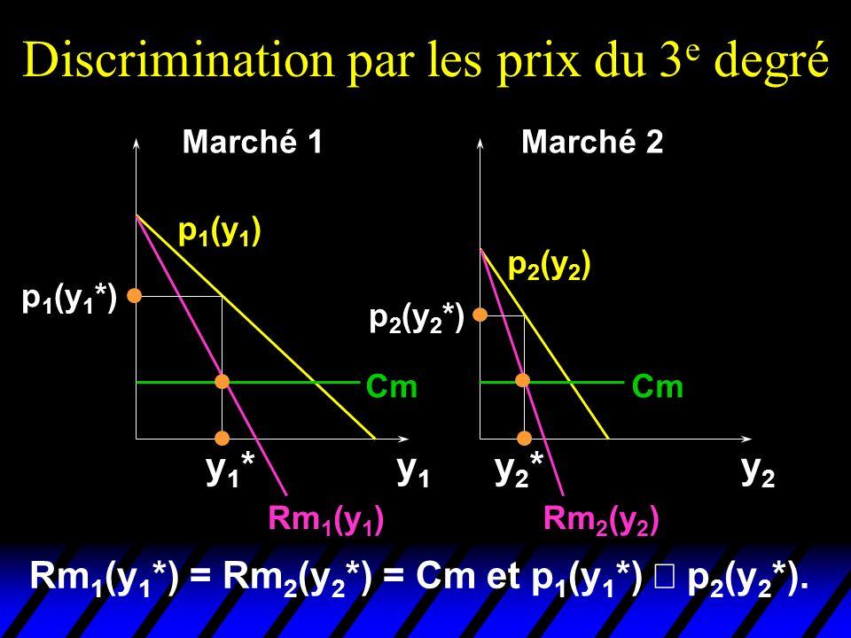 Discrimination par les prix du 3 e degré Rm 1 (y 1 )Rm 2 (y 2 ) y1y1 y2y2 y1*y1*y2*y2* p 1 (y 1 *) p 2 (y 2 *) Cm p 1 (y 1 ) p 2 (y 2 ) Marché 1Marché