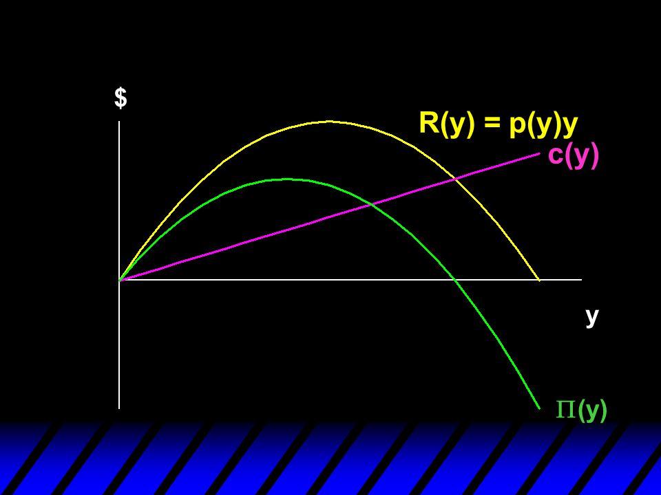 Profit-Maximization $ R(y) = p(y)y c(y) y (y)