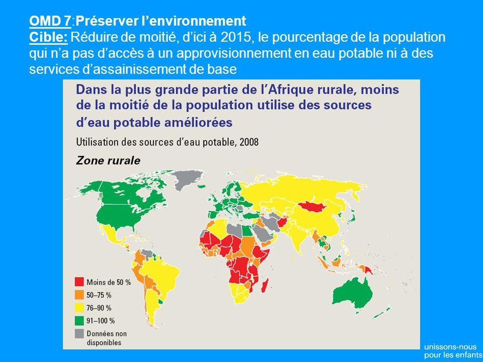 OMD 7:Préserver lenvironnement Cible: Réduire de moitié, dici à 2015, le pourcentage de la population qui na pas daccès à un approvisionnement en eau potable ni à des services dassainissement de base