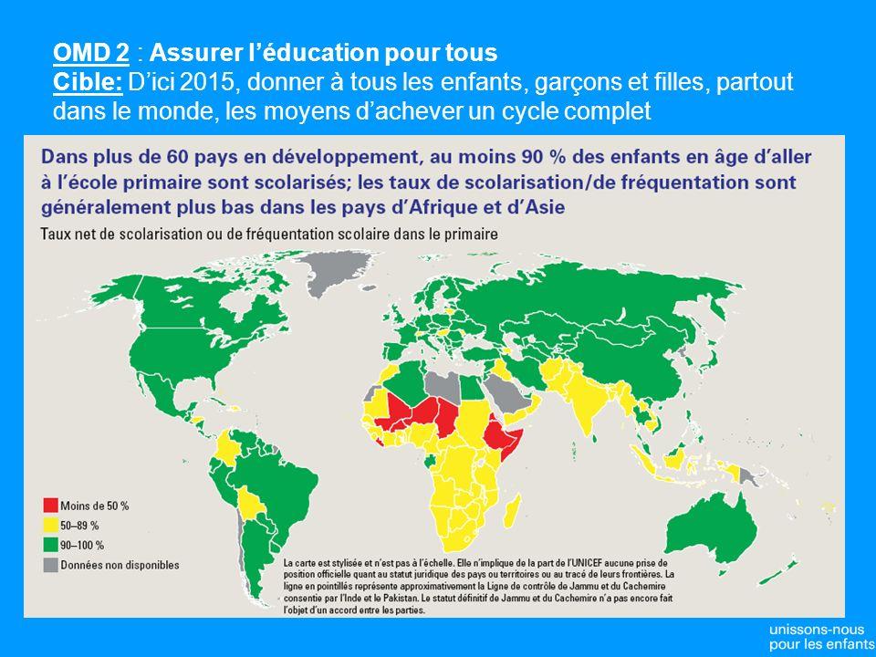OMD 2 : Assurer léducation pour tous Cible: Dici 2015, donner à tous les enfants, garçons et filles, partout dans le monde, les moyens dachever un cycle complet