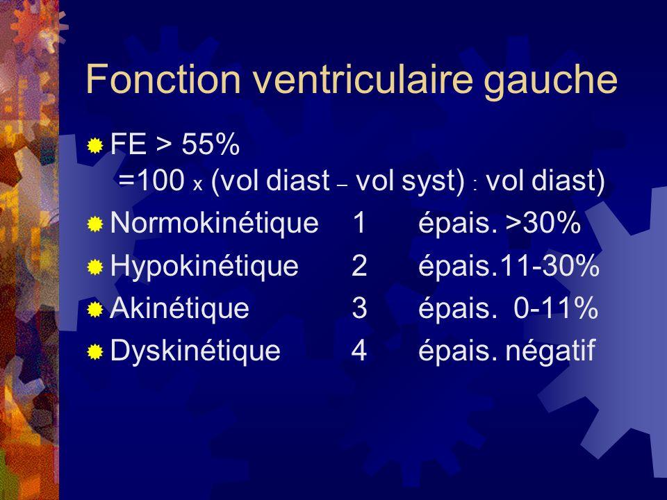 Fonction ventriculaire gauche FE > 55% =100 x (vol diast – vol syst) : vol diast) Normokinétique 1épais. >30% Hypokinétique2épais.11-30% Akinétique 3é