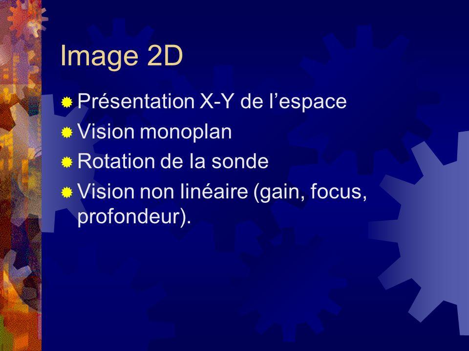 Image 2D Présentation X-Y de lespace Vision monoplan Rotation de la sonde Vision non linéaire (gain, focus, profondeur).