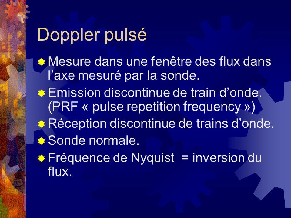 Doppler pulsé Mesure dans une fenêtre des flux dans laxe mesuré par la sonde. Emission discontinue de train donde. (PRF « pulse repetition frequency »
