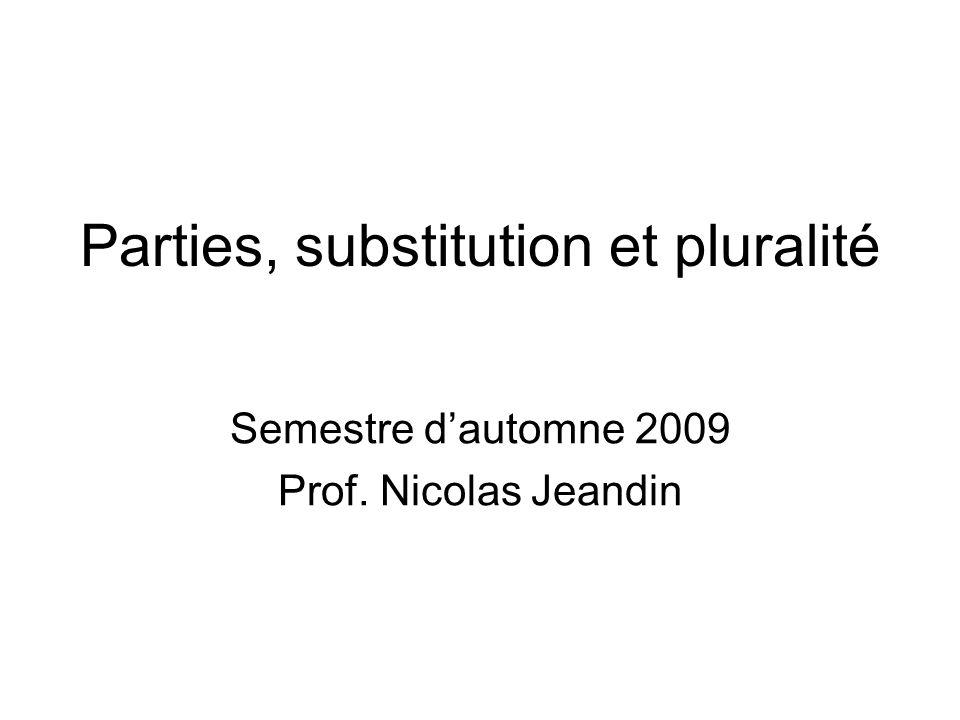 Parties, substitution et pluralité Semestre dautomne 2009 Prof. Nicolas Jeandin