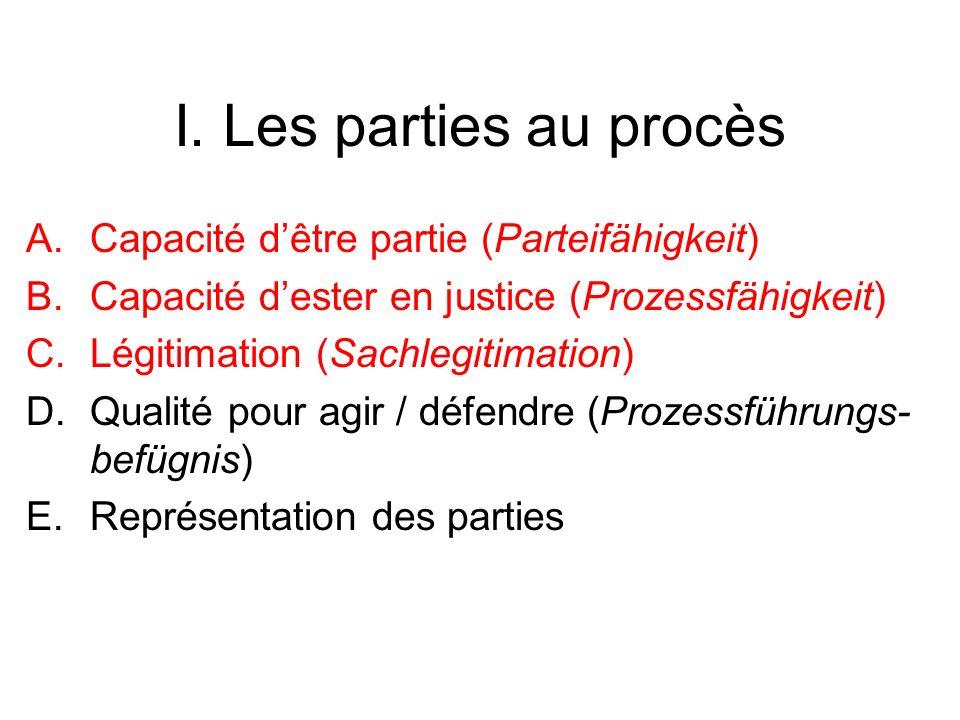 I. Les parties au procès A.Capacité dêtre partie (Parteifähigkeit) B.Capacité dester en justice (Prozessfähigkeit) C.Légitimation (Sachlegitimation) D