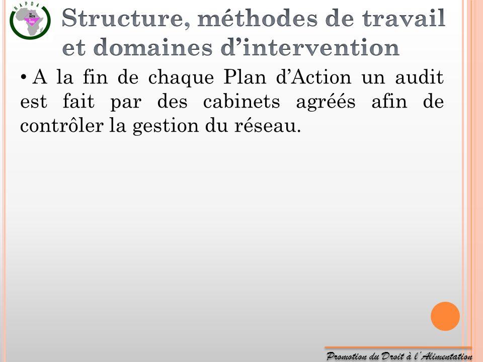 Promotion du Droit à lAlimentation A la fin de chaque Plan dAction un audit est fait par des cabinets agréés afin de contrôler la gestion du réseau.
