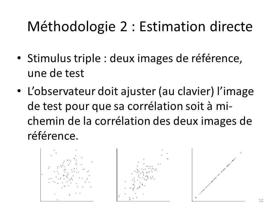 Méthodologie 2 : Estimation directe Stimulus triple : deux images de référence, une de test Lobservateur doit ajuster (au clavier) limage de test pour