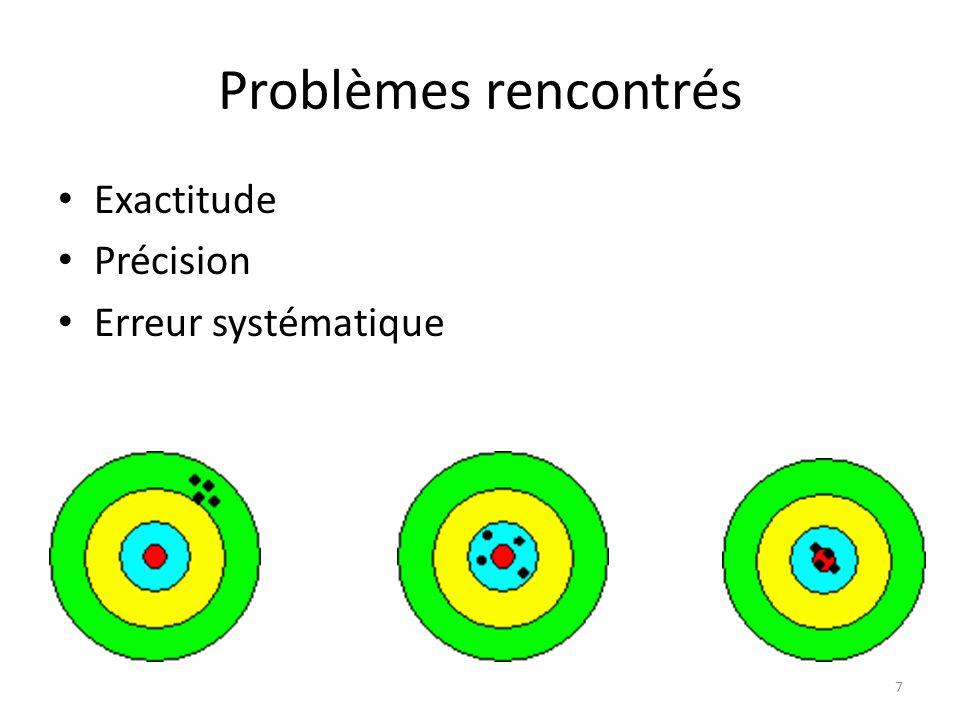Problèmes rencontrés Exactitude Précision Erreur systématique 7