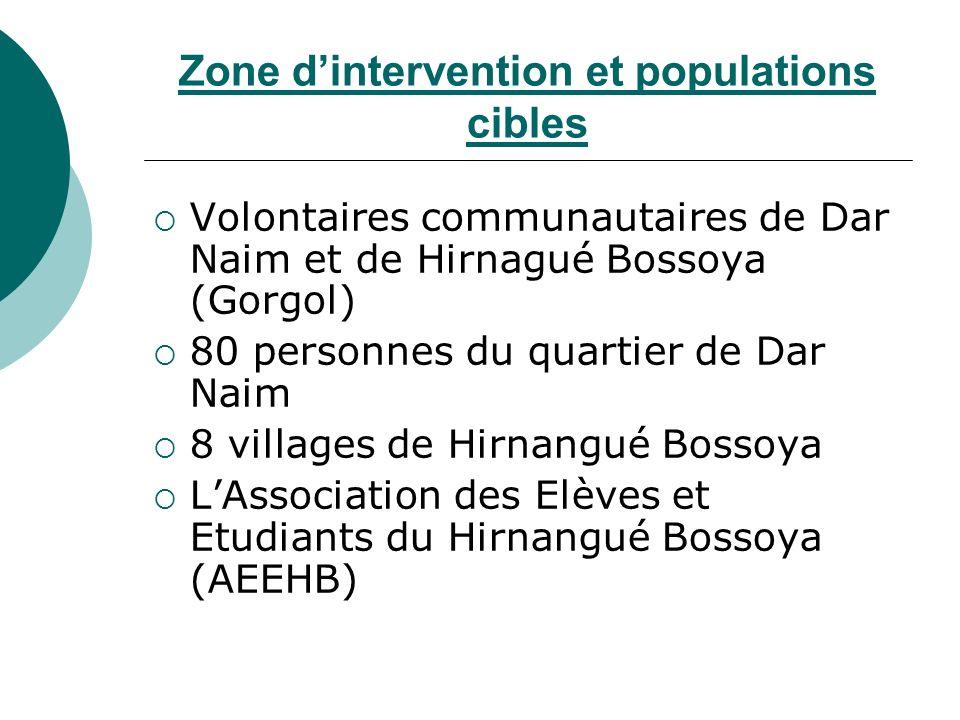 Zone dintervention et populations cibles Volontaires communautaires de Dar Naim et de Hirnagué Bossoya (Gorgol) 80 personnes du quartier de Dar Naim 8 villages de Hirnangué Bossoya LAssociation des Elèves et Etudiants du Hirnangué Bossoya (AEEHB)