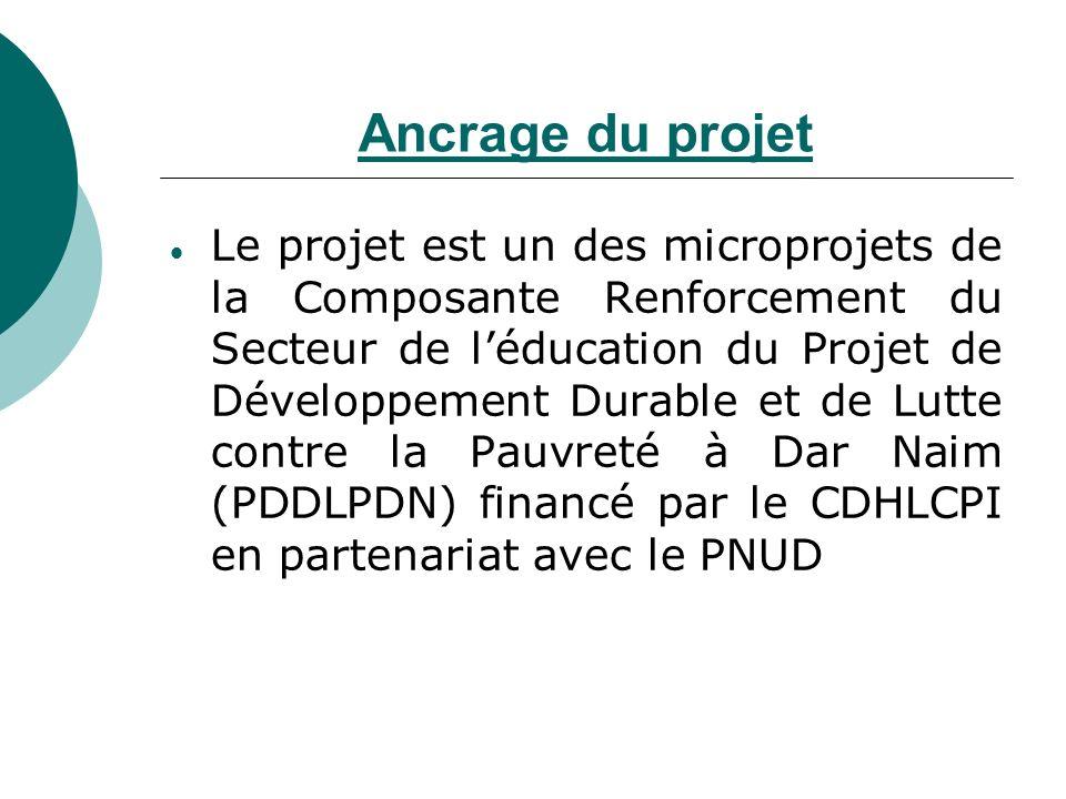 Ancrage du projet Le projet est un des microprojets de la Composante Renforcement du Secteur de léducation du Projet de Développement Durable et de Lutte contre la Pauvreté à Dar Naim (PDDLPDN) financé par le CDHLCPI en partenariat avec le PNUD