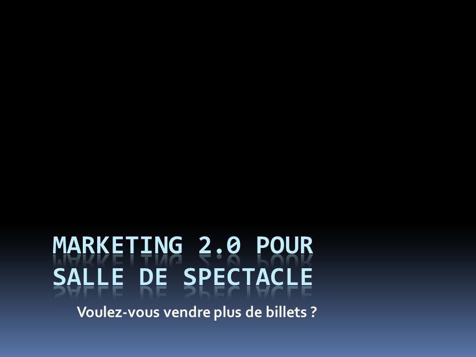 LE MARKETING PAR LES 4P Produit Prix Place (point de vente) Promotion - Publicité