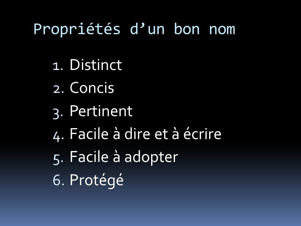 Propriétés dun bon nom 1. Distinct 2. Concis 3. Pertinent 4. Facile à dire et à écrire 5. Facile à adopter 6. Protégé