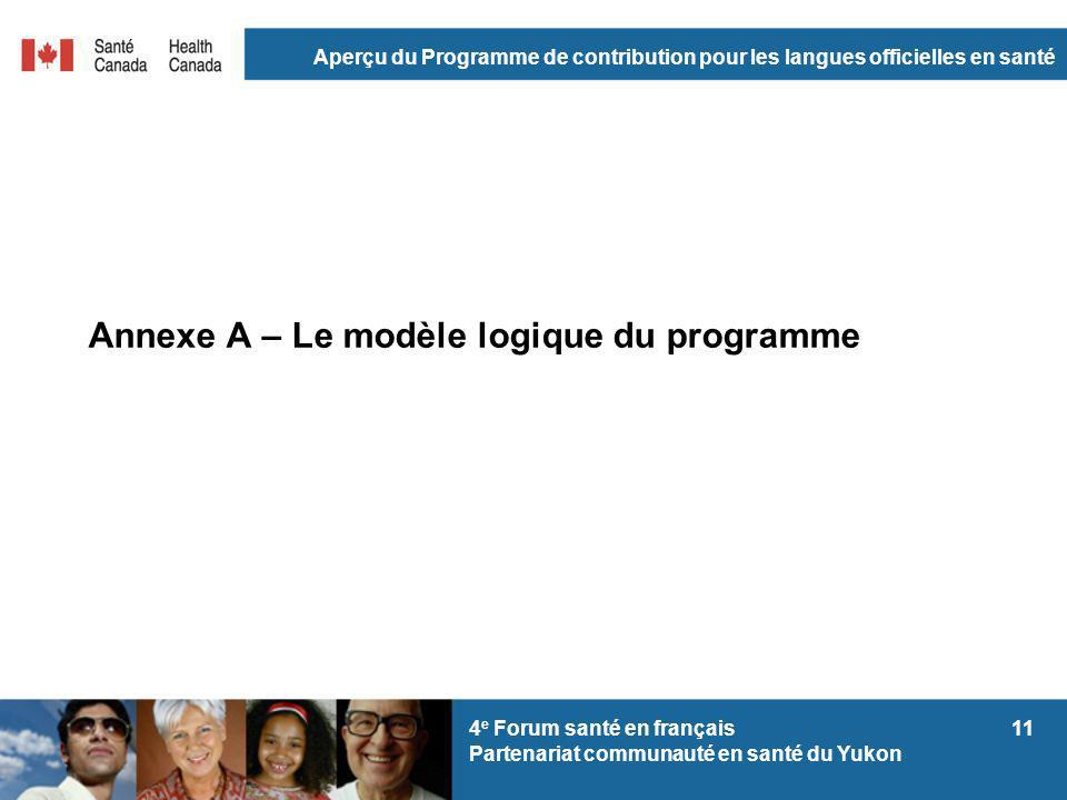 Aperçu du Programme de contribution pour les langues officielles en santé 114 e Forum santé en français Partenariat communauté en santé du Yukon Annex