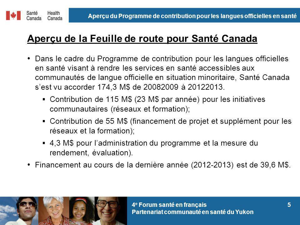 Aperçu du Programme de contribution pour les langues officielles en santé 64 e Forum santé en français Partenariat communauté en santé du Yukon Aperçu de la Feuille de route pour Santé Canada (suite) Lapproche de la Feuille de route comprend : Un cadre de gestion axé sur les résultats; À lécoute des communautés et un engagement pour agir selon leurs propres circonstances en santé : des réseaux dans chaque communauté; grappes de projets conçus par les communautés; Un dialogue continue, une écoute et une en région.