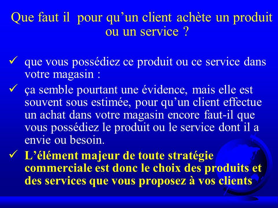 Que faut il pour quun client achète un produit ou un service ? que vous possédiez ce produit ou ce service dans votre magasin : ça semble pourtant une