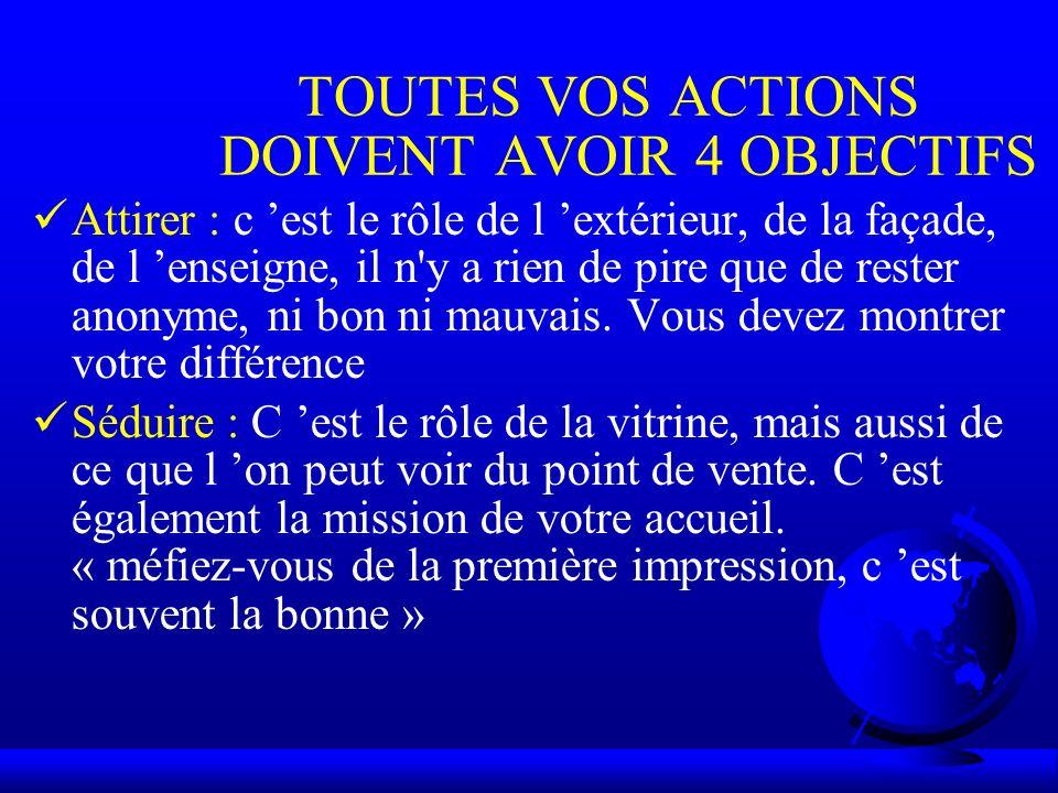 TOUTES VOS ACTIONS DOIVENT AVOIR 4 OBJECTIFS Attirer : c est le rôle de l extérieur, de la façade, de l enseigne, il n'y a rien de pire que de rester