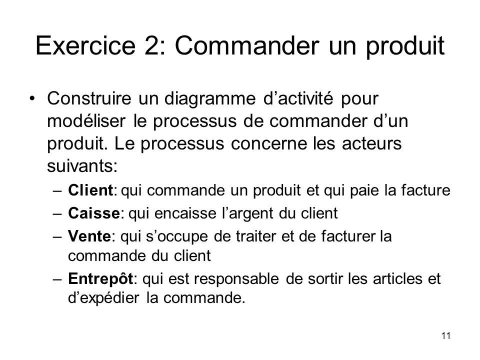 11 Exercice 2: Commander un produit Construire un diagramme dactivité pour modéliser le processus de commander dun produit. Le processus concerne les