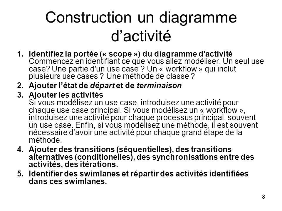 8 Construction un diagramme dactivité 1.Identifiez la portée (« scope ») du diagramme d'activité Commencez en identifiant ce que vous allez modéliser.