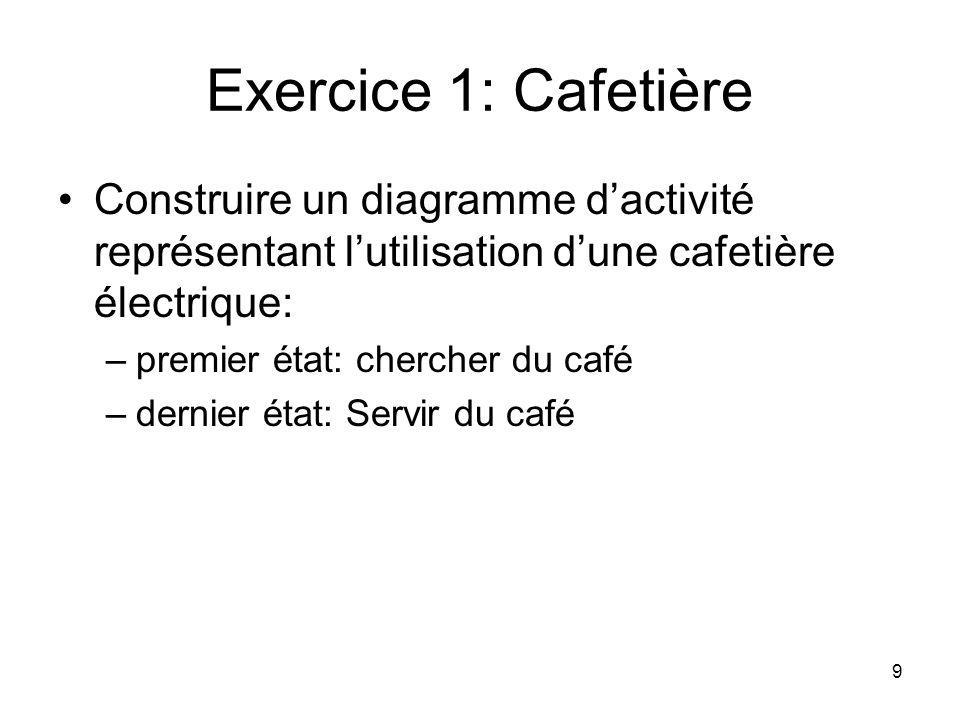 9 Exercice 1: Cafetière Construire un diagramme dactivité représentant lutilisation dune cafetière électrique: –premier état: chercher du café –dernie