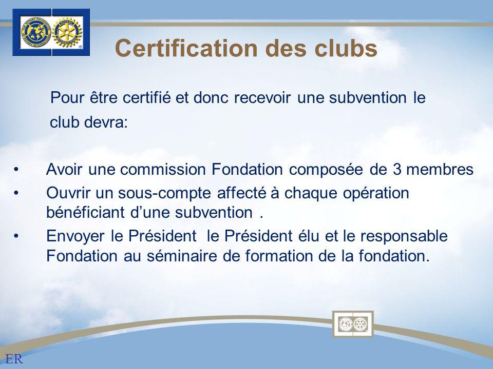 Certification des clubs Pour être certifié et donc recevoir une subvention le club devra: Avoir une commission Fondation composée de 3 membres Ouvrir un sous-compte affecté à chaque opération bénéficiant dune subvention.