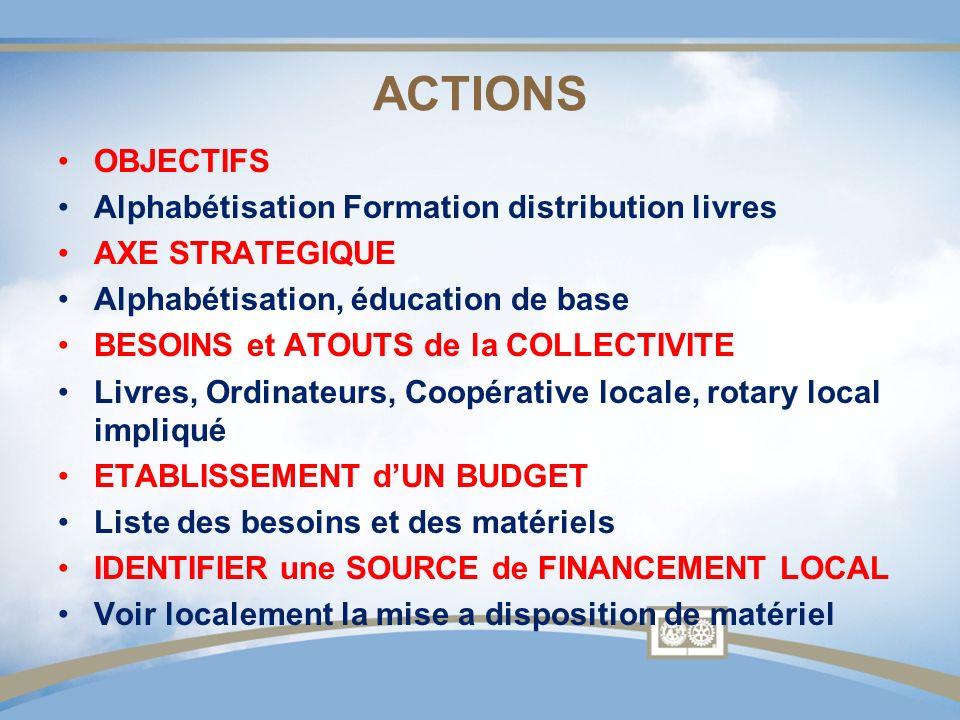 ACTIONS OBJECTIFS Alphabétisation Formation distribution livres AXE STRATEGIQUE Alphabétisation, éducation de base BESOINS et ATOUTS de la COLLECTIVIT