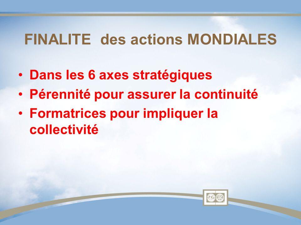 FINALITE des actions MONDIALES Dans les 6 axes stratégiques Pérennité pour assurer la continuité Formatrices pour impliquer la collectivité