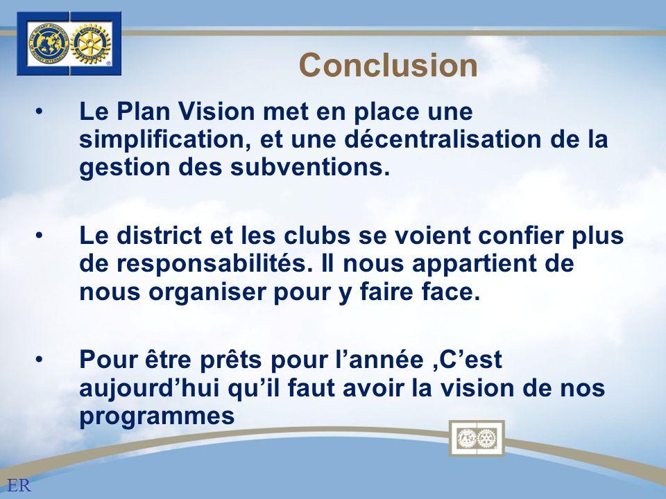 Conclusion Le Plan Vision met en place une simplification, et une décentralisation de la gestion des subventions. Le district et les clubs se voient c