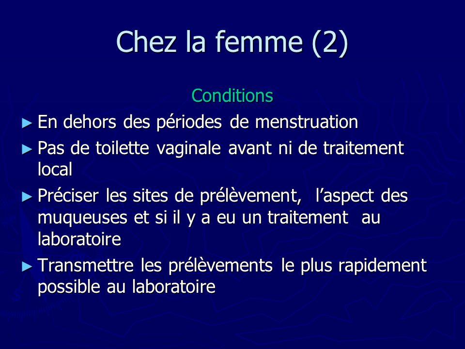 Chez la femme (2) Conditions En dehors des périodes de menstruation En dehors des périodes de menstruation Pas de toilette vaginale avant ni de traite