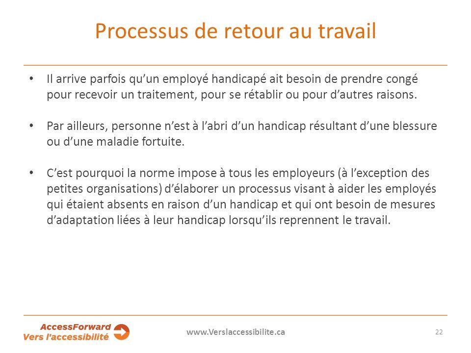Processus de retour au travail Il arrive parfois quun employé handicapé ait besoin de prendre congé pour recevoir un traitement, pour se rétablir ou pour dautres raisons.