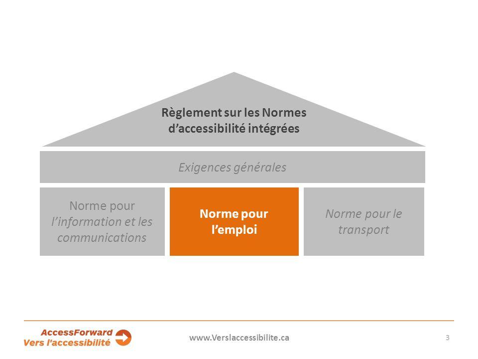 La norme pour lemploi La norme pour lemploi du Règlement sur les Normes daccessibilité intégrées porte sur laccessibilité dans le cycle demploi.