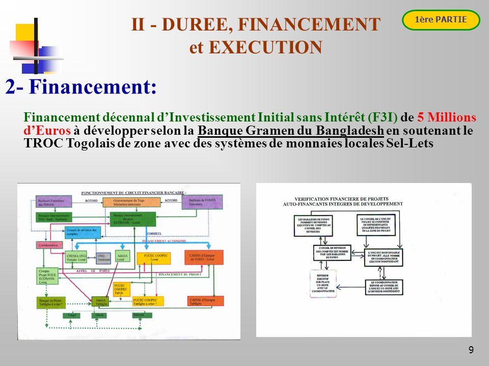 9 2- Financement: Financement décennal dInvestissement Initial sans Intérêt (F3I) de 5 Millions dEuros à développer selon la Banque Gramen du Bangladesh en soutenant le TROC Togolais de zone avec des systèmes de monnaies locales Sel-Lets 1ère PARTIE II - DUREE, FINANCEMENT et EXECUTION