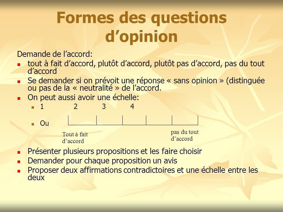 Formes des questions dopinion Demande de laccord: tout à fait daccord, plutôt daccord, plutôt pas daccord, pas du tout daccord Se demander si on prévo