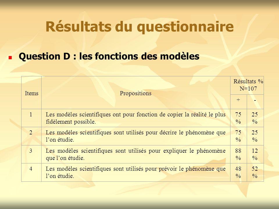 Résultats du questionnaire Question D : les fonctions des modèles Propositions +- 1Les modèles scientifiques ont pour fonction de copier la réalité le