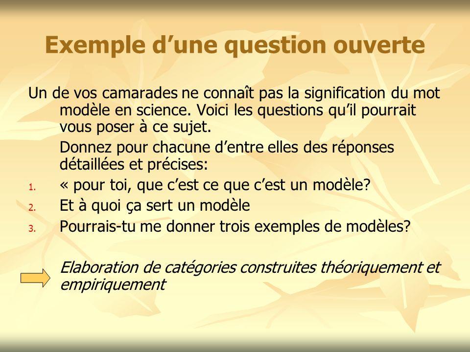 Exemple dune question ouverte Un de vos camarades ne connaît pas la signification du mot modèle en science. Voici les questions quil pourrait vous pos