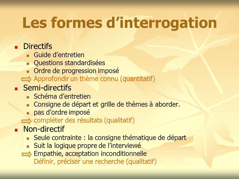 Les formes dinterrogation Directifs Guide dentretien Questions standardisées Ordre de progression imposé Approfondir un thème connu (quantitatif) Semi