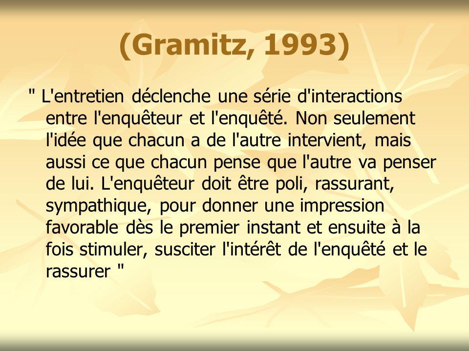 (Gramitz, 1993)